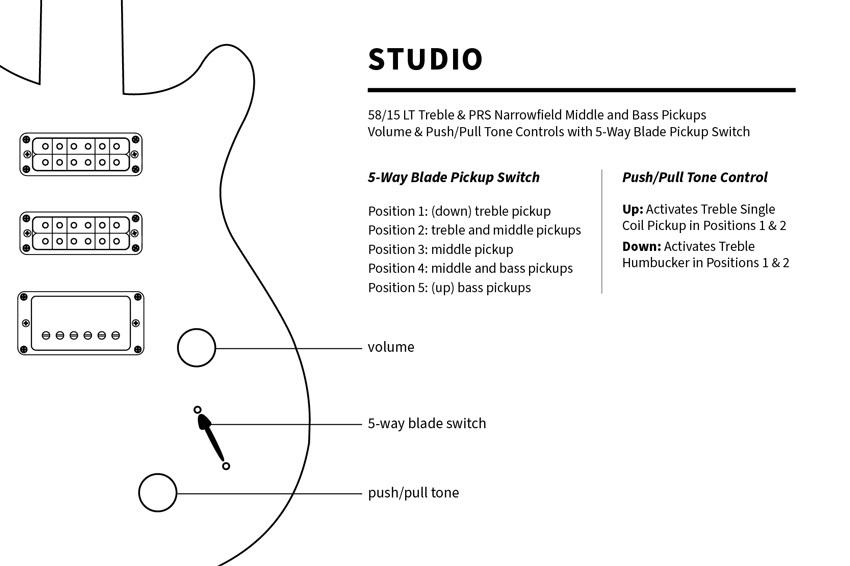 Studio Switching Diagram